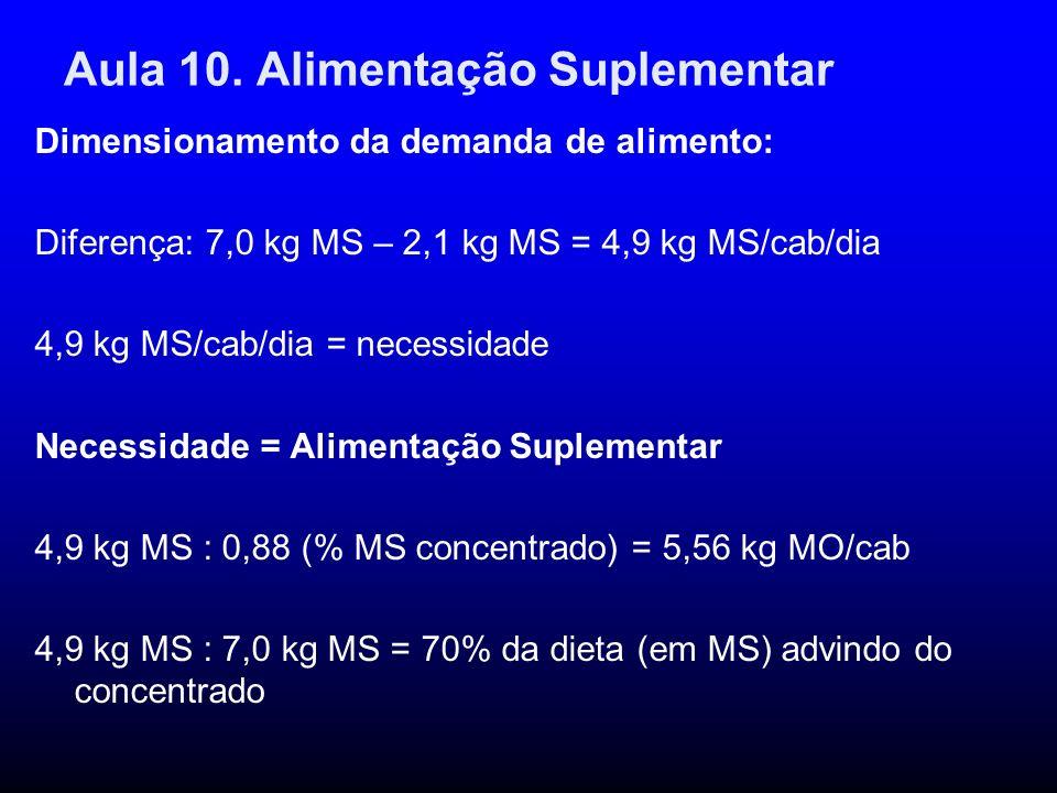 Aula 10. Alimentação Suplementar Dimensionamento da demanda de alimento: Diferença: 7,0 kg MS – 2,1 kg MS = 4,9 kg MS/cab/dia 4,9 kg MS/cab/dia = nece