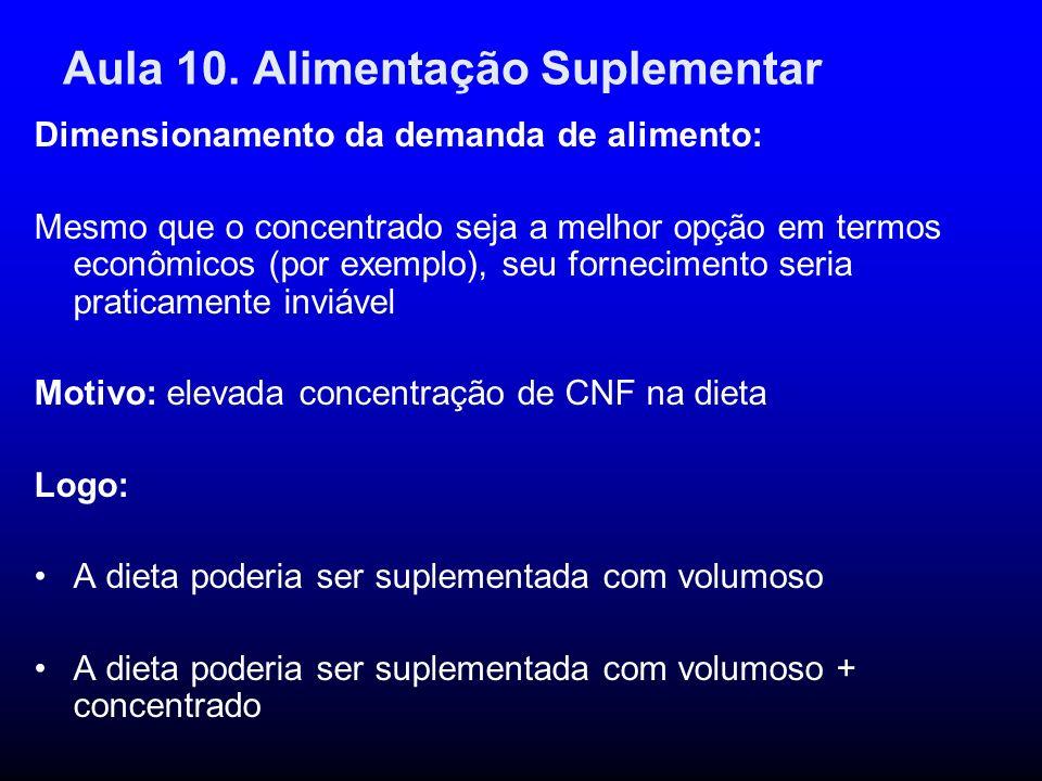 Aula 10. Alimentação Suplementar Dimensionamento da demanda de alimento: Mesmo que o concentrado seja a melhor opção em termos econômicos (por exemplo