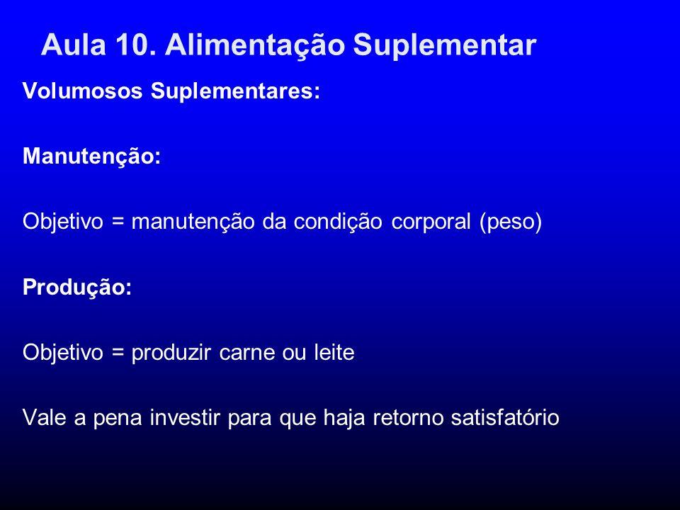 Aula 10. Alimentação Suplementar Volumosos Suplementares: Manutenção: Objetivo = manutenção da condição corporal (peso) Produção: Objetivo = produzir