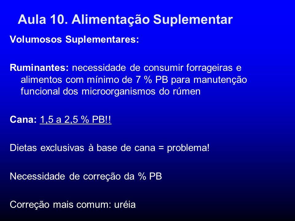 Aula 10. Alimentação Suplementar Volumosos Suplementares: Ruminantes: necessidade de consumir forrageiras e alimentos com mínimo de 7 % PB para manute