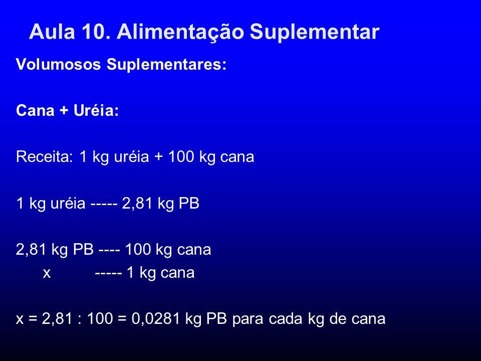 Aula 10. Alimentação Suplementar Volumosos Suplementares: Cana + Uréia: Receita: 1 kg uréia + 100 kg cana 1 kg uréia ----- 2,81 kg PB 2,81 kg PB ----