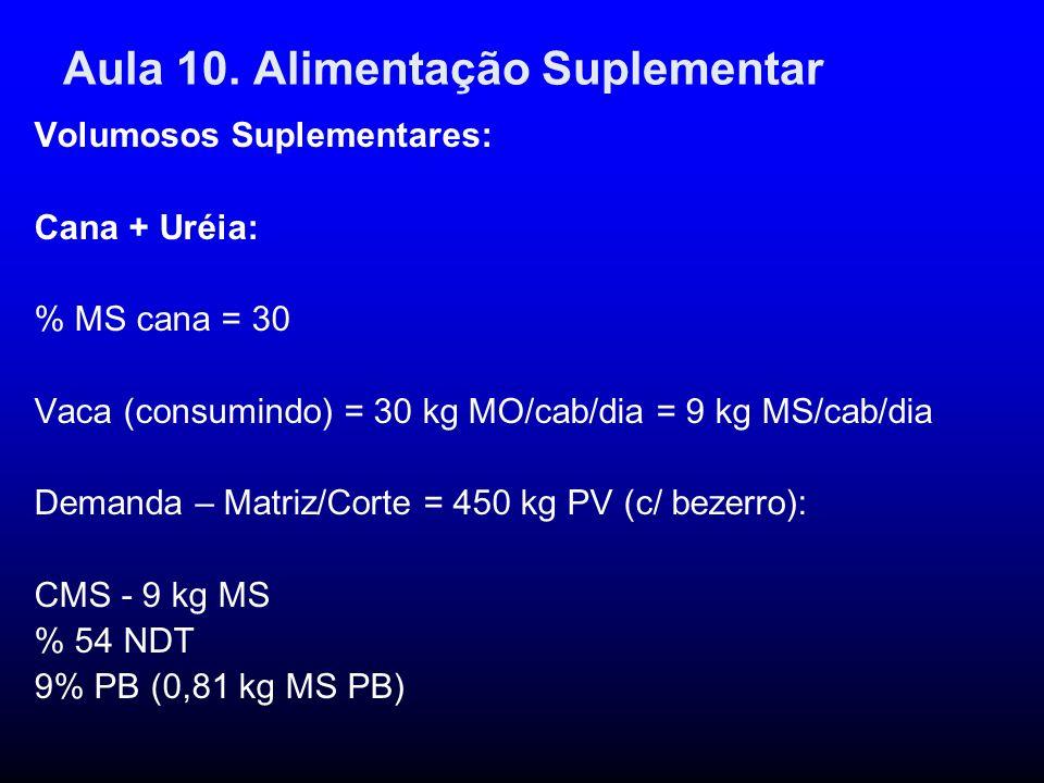 Aula 10. Alimentação Suplementar Volumosos Suplementares: Cana + Uréia: % MS cana = 30 Vaca (consumindo) = 30 kg MO/cab/dia = 9 kg MS/cab/dia Demanda