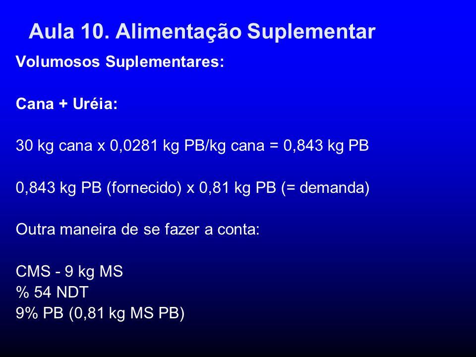 Aula 10. Alimentação Suplementar Volumosos Suplementares: Cana + Uréia: 30 kg cana x 0,0281 kg PB/kg cana = 0,843 kg PB 0,843 kg PB (fornecido) x 0,81