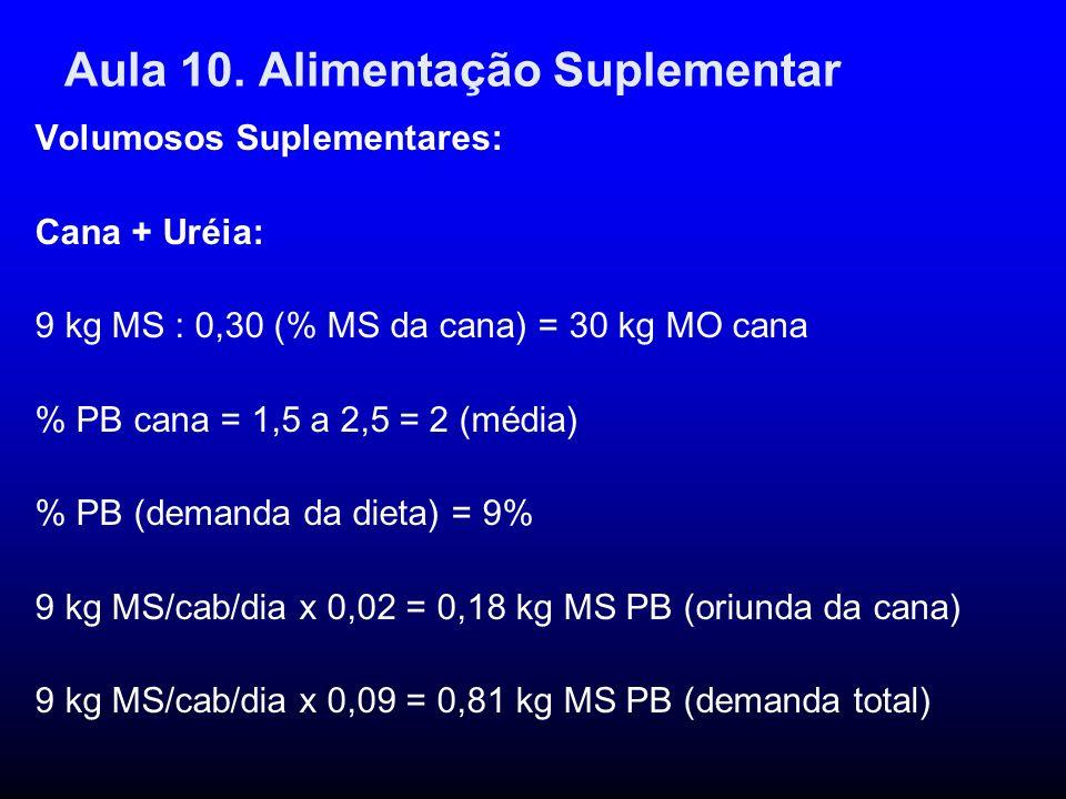 Aula 10. Alimentação Suplementar Volumosos Suplementares: Cana + Uréia: 9 kg MS : 0,30 (% MS da cana) = 30 kg MO cana % PB cana = 1,5 a 2,5 = 2 (média