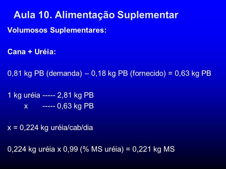 Aula 10. Alimentação Suplementar Volumosos Suplementares: Cana + Uréia: 0,81 kg PB (demanda) – 0,18 kg PB (fornecido) = 0,63 kg PB 1 kg uréia ----- 2,
