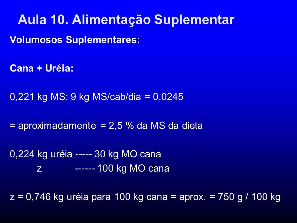 Aula 10. Alimentação Suplementar Volumosos Suplementares: Cana + Uréia: 0,221 kg MS: 9 kg MS/cab/dia = 0,0245 = aproximadamente = 2,5 % da MS da dieta