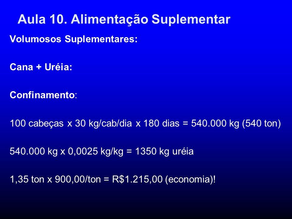 Aula 10. Alimentação Suplementar Volumosos Suplementares: Cana + Uréia: Confinamento: 100 cabeças x 30 kg/cab/dia x 180 dias = 540.000 kg (540 ton) 54