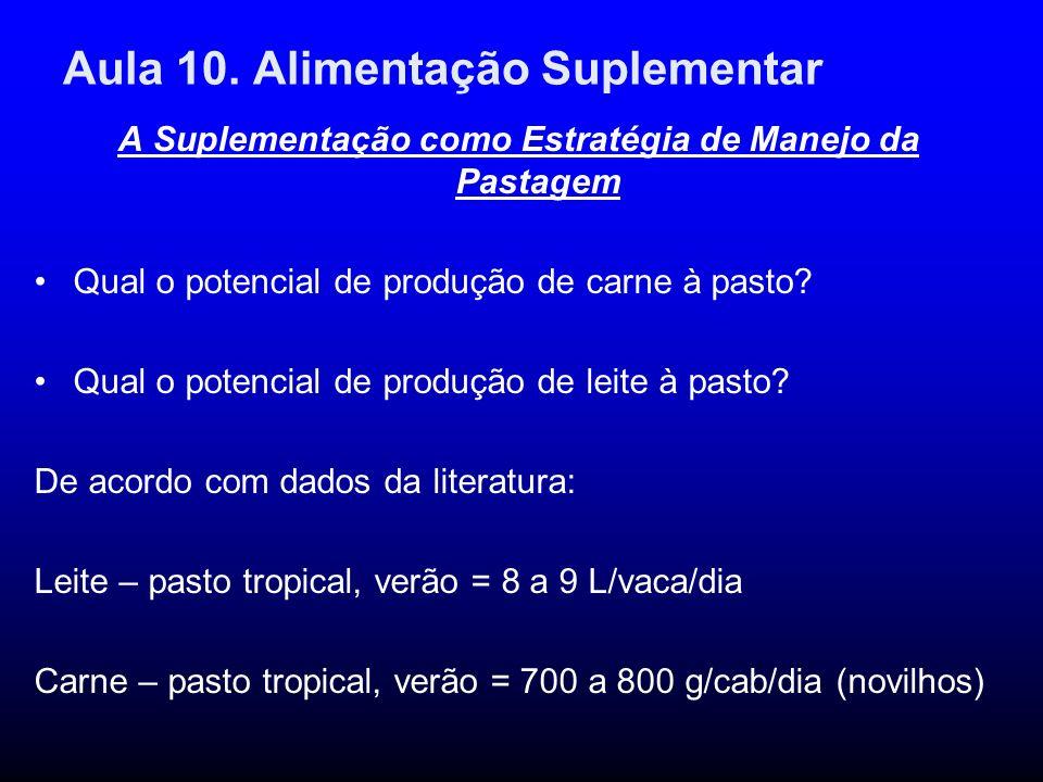 Aula 10. Alimentação Suplementar A Suplementação como Estratégia de Manejo da Pastagem Qual o potencial de produção de carne à pasto? Qual o potencial