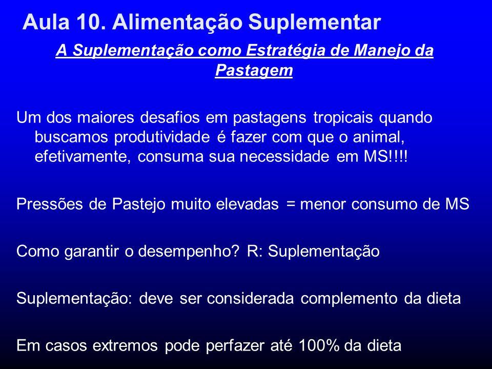 Aula 10. Alimentação Suplementar A Suplementação como Estratégia de Manejo da Pastagem Um dos maiores desafios em pastagens tropicais quando buscamos