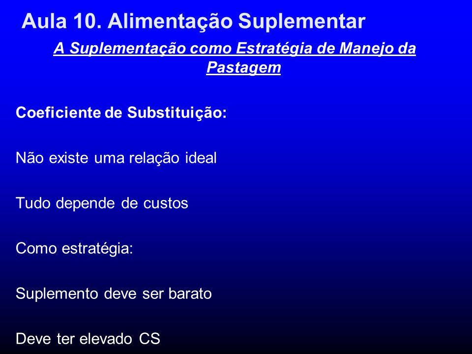 Aula 10. Alimentação Suplementar A Suplementação como Estratégia de Manejo da Pastagem Coeficiente de Substituição: Não existe uma relação ideal Tudo