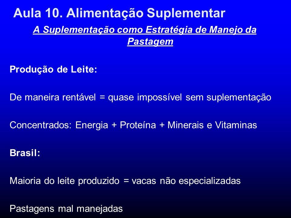 Aula 10. Alimentação Suplementar A Suplementação como Estratégia de Manejo da Pastagem Produção de Leite: De maneira rentável = quase impossível sem s