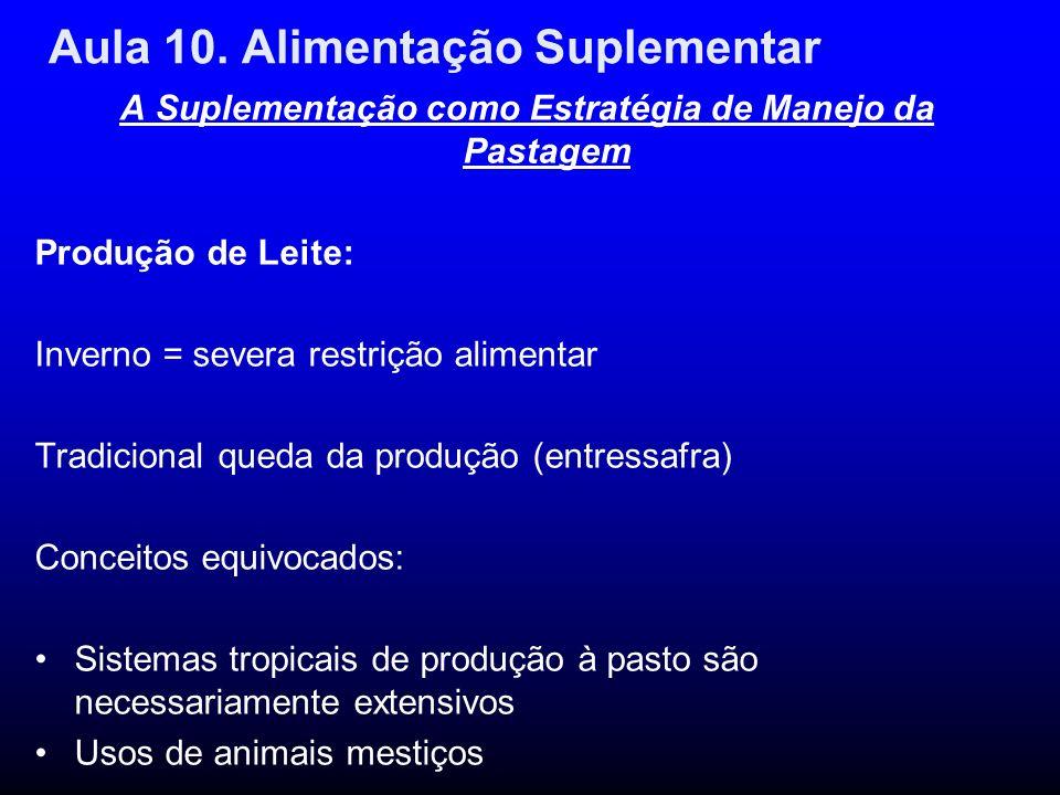 Aula 10. Alimentação Suplementar A Suplementação como Estratégia de Manejo da Pastagem Produção de Leite: Inverno = severa restrição alimentar Tradici