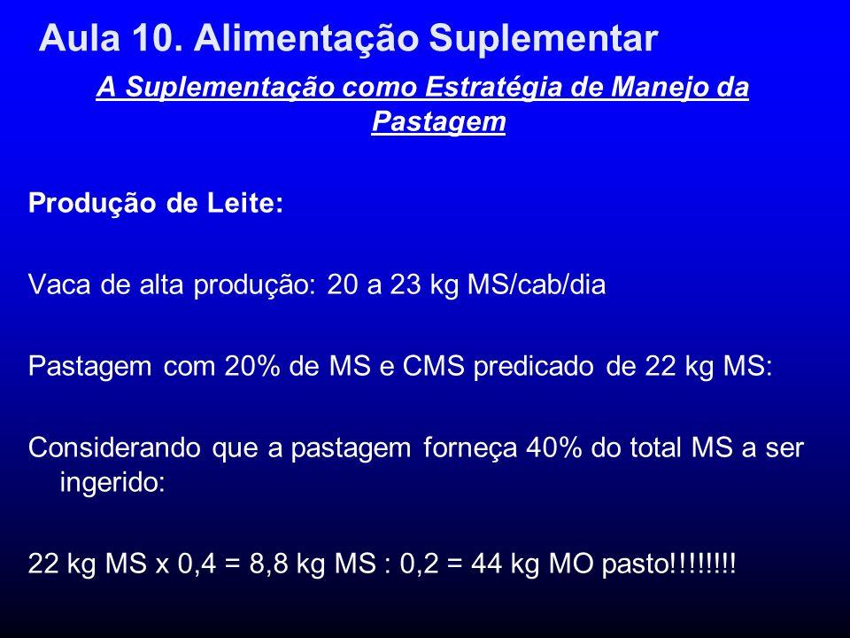 Aula 10. Alimentação Suplementar A Suplementação como Estratégia de Manejo da Pastagem Produção de Leite: Vaca de alta produção: 20 a 23 kg MS/cab/dia