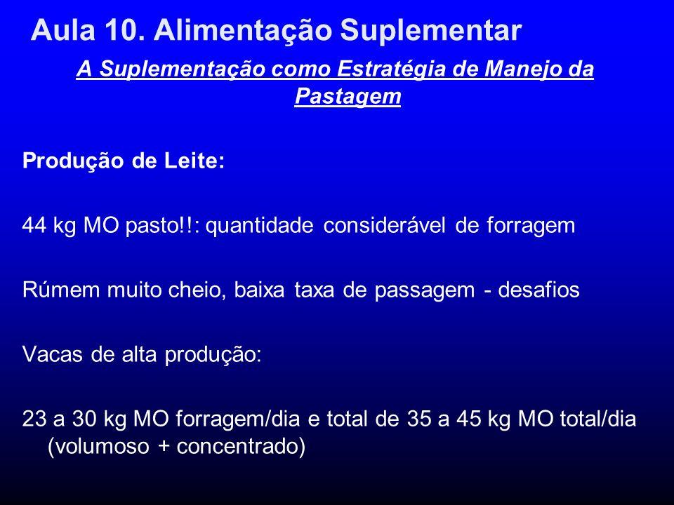 Aula 10. Alimentação Suplementar A Suplementação como Estratégia de Manejo da Pastagem Produção de Leite: 44 kg MO pasto!!: quantidade considerável de