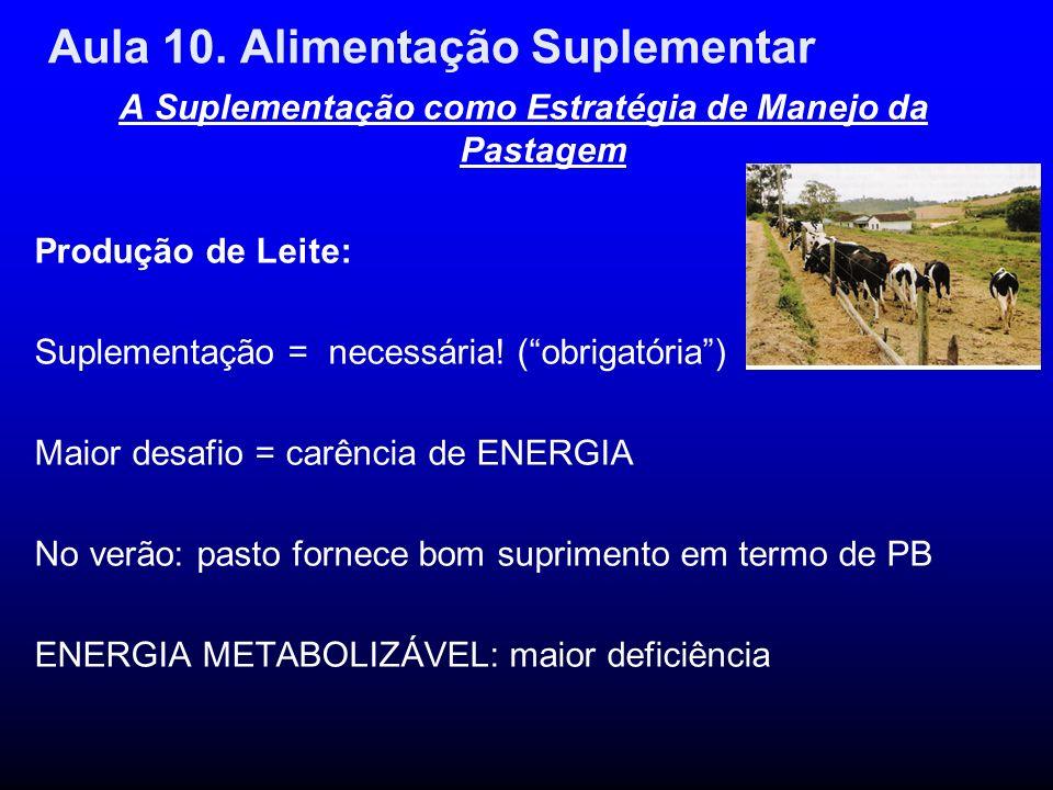 Aula 10. Alimentação Suplementar A Suplementação como Estratégia de Manejo da Pastagem Produção de Leite: Suplementação = necessária! (obrigatória) Ma