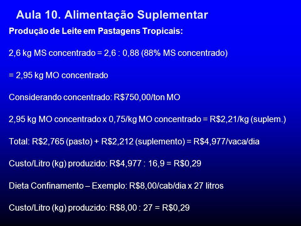 Aula 10. Alimentação Suplementar Produção de Leite em Pastagens Tropicais: 2,6 kg MS concentrado = 2,6 : 0,88 (88% MS concentrado) = 2,95 kg MO concen