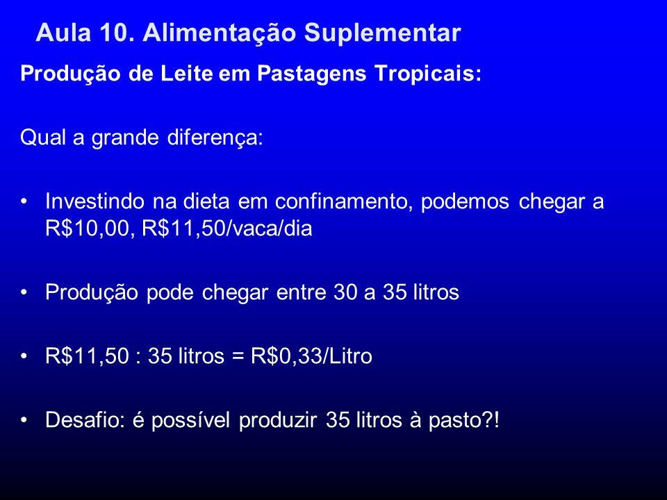 Aula 10. Alimentação Suplementar Produção de Leite em Pastagens Tropicais: Qual a grande diferença: Investindo na dieta em confinamento, podemos chega