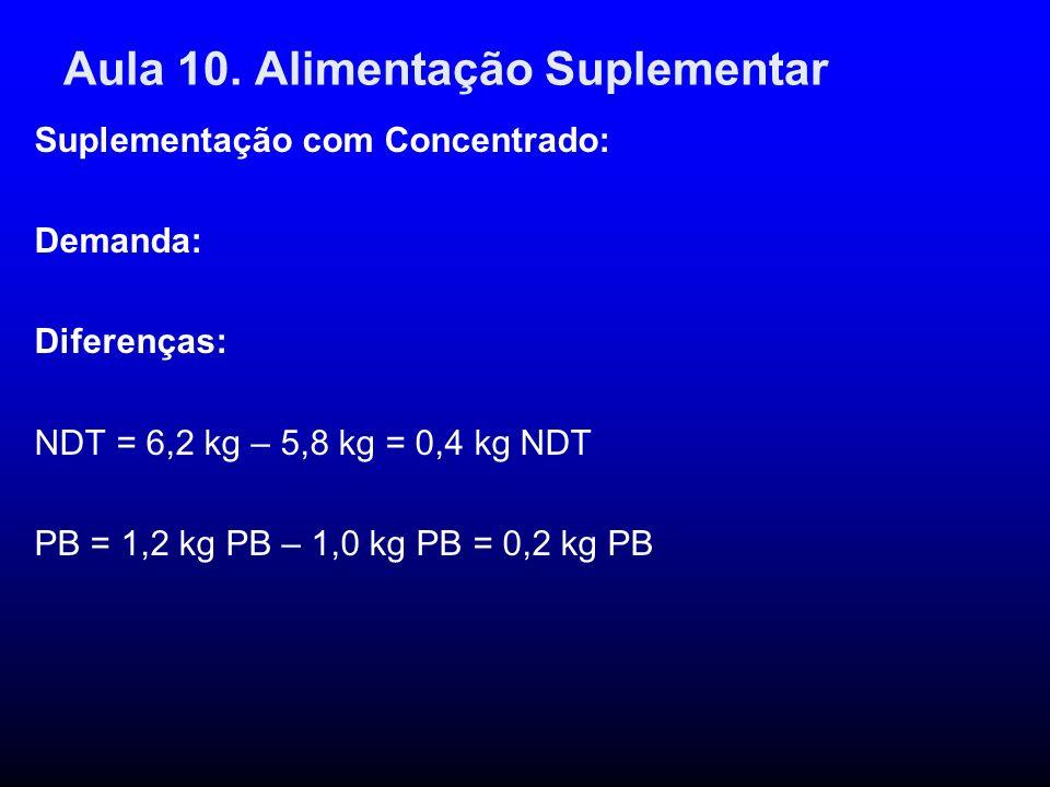 Aula 10. Alimentação Suplementar Suplementação com Concentrado: Demanda: Diferenças: NDT = 6,2 kg – 5,8 kg = 0,4 kg NDT PB = 1,2 kg PB – 1,0 kg PB = 0