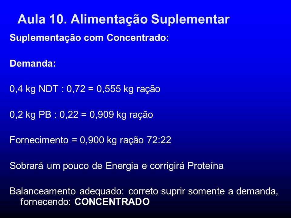 Aula 10. Alimentação Suplementar Suplementação com Concentrado: Demanda: 0,4 kg NDT : 0,72 = 0,555 kg ração 0,2 kg PB : 0,22 = 0,909 kg ração Fornecim