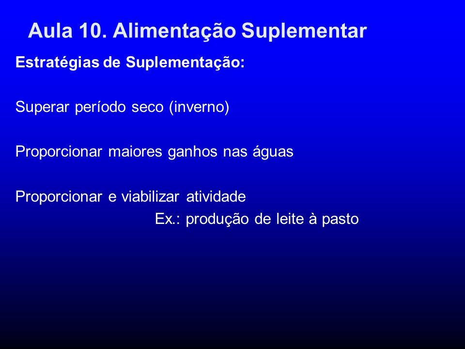 Aula 10. Alimentação Suplementar Estratégias de Suplementação: Superar período seco (inverno) Proporcionar maiores ganhos nas águas Proporcionar e via