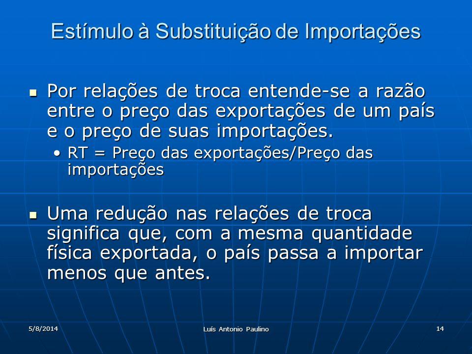 5/8/2014 Luís Antonio Paulino 14 Estímulo à Substituição de Importações Por relações de troca entende-se a razão entre o preço das exportações de um país e o preço de suas importações.