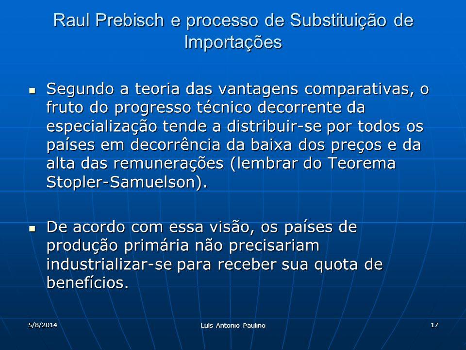 5/8/2014 Luís Antonio Paulino 17 Raul Prebisch e processo de Substituição de Importações Segundo a teoria das vantagens comparativas, o fruto do progr