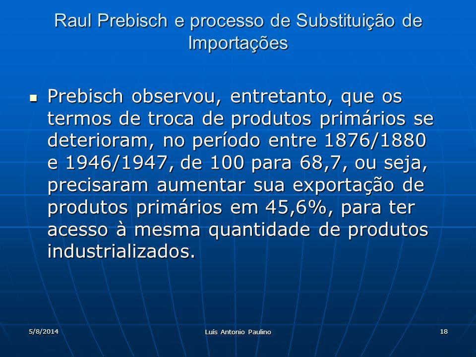 5/8/2014 Luís Antonio Paulino 18 Raul Prebisch e processo de Substituição de Importações Prebisch observou, entretanto, que os termos de troca de produtos primários se deterioram, no período entre 1876/1880 e 1946/1947, de 100 para 68,7, ou seja, precisaram aumentar sua exportação de produtos primários em 45,6%, para ter acesso à mesma quantidade de produtos industrializados.