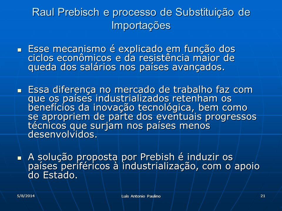 5/8/2014 Luís Antonio Paulino 21 Raul Prebisch e processo de Substituição de Importações Esse mecanismo é explicado em função dos ciclos econômicos e da resistência maior de queda dos salários nos países avançados.