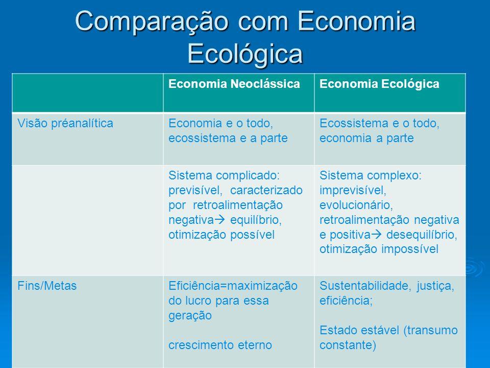 Comparação com Economia Ecológica Economia NeoclássicaEconomia Ecológica Visão préanalíticaEconomia e o todo, ecossistema e a parte Ecossistema e o to