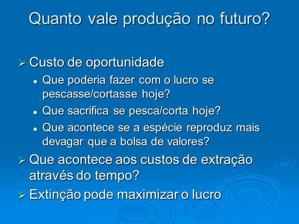 Quanto vale produção no futuro? Custo de oportunidade Custo de oportunidade Que poderia fazer com o lucro se pescasse/cortasse hoje? Que poderia fazer