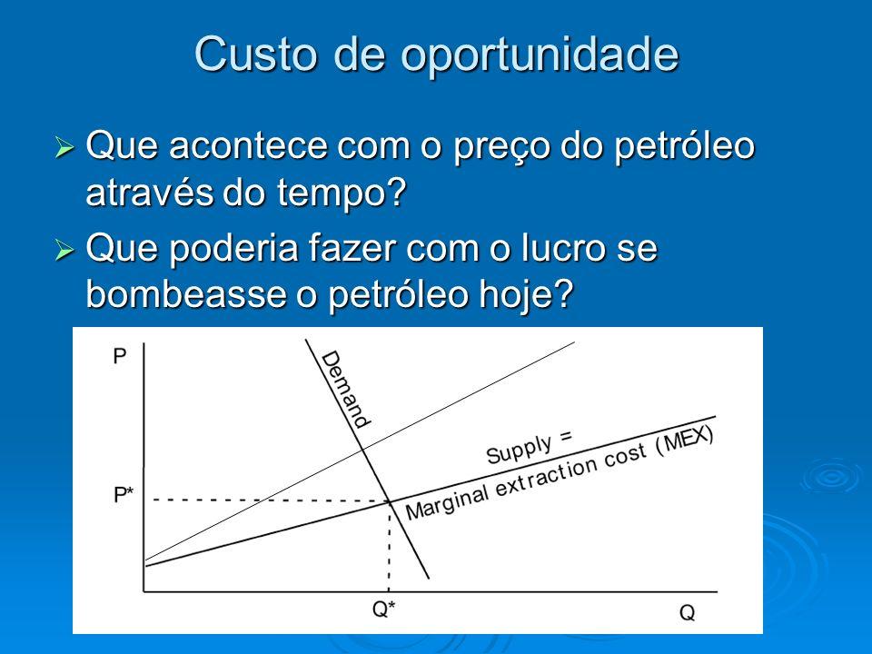 Custo de oportunidade Que acontece com o preço do petróleo através do tempo? Que acontece com o preço do petróleo através do tempo? Que poderia fazer