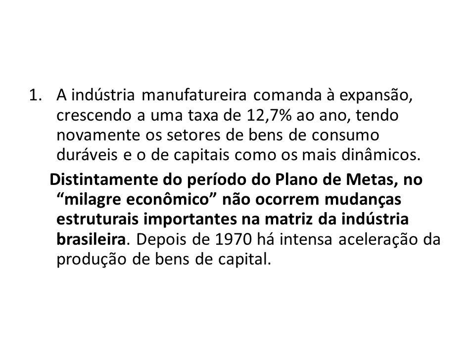 1.A indústria manufatureira comanda à expansão, crescendo a uma taxa de 12,7% ao ano, tendo novamente os setores de bens de consumo duráveis e o de ca