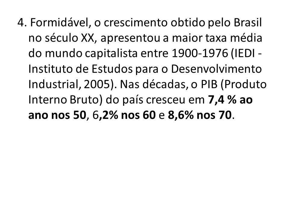 4. Formidável, o crescimento obtido pelo Brasil no século XX, apresentou a maior taxa média do mundo capitalista entre 1900-1976 (IEDI - Instituto de
