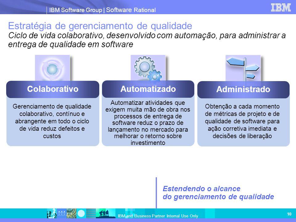 IBM Software Group   Software Rational IBM and Business Partner Internal Use Only 10 Estratégia de gerenciamento de qualidade Ciclo de vida colaborati