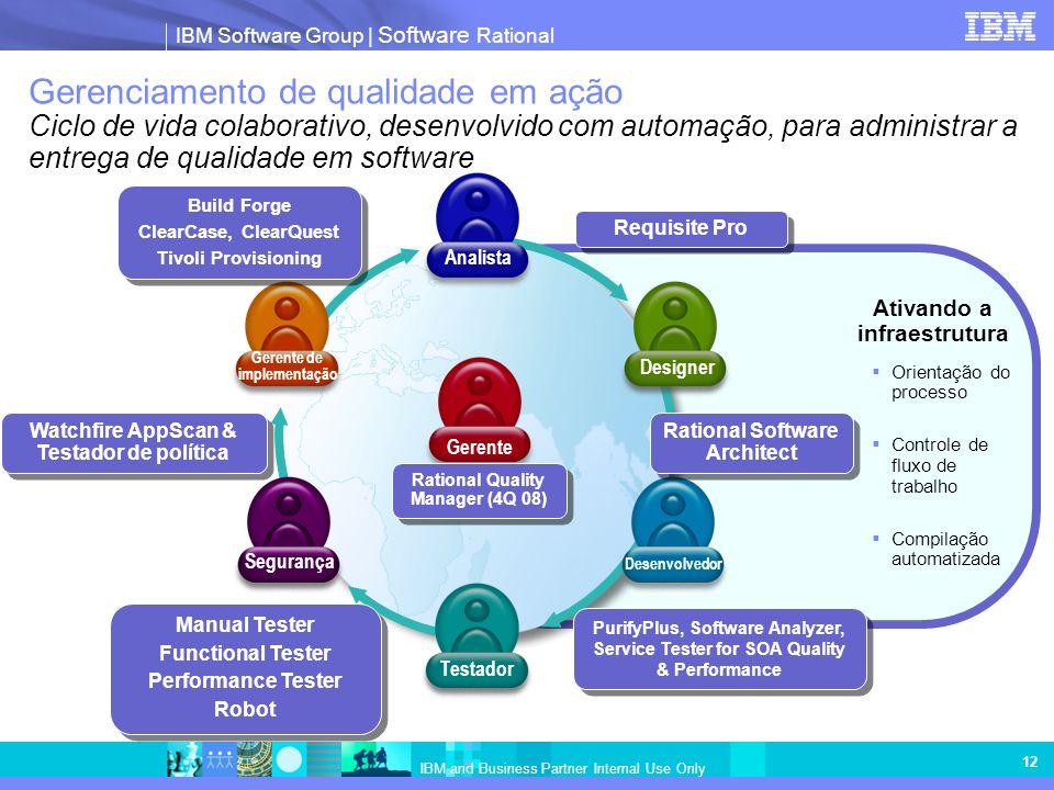 IBM Software Group   Software Rational IBM and Business Partner Internal Use Only 12 Gerenciamento de qualidade em ação Ciclo de vida colaborativo, de
