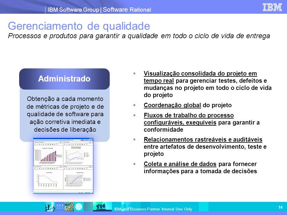 IBM Software Group   Software Rational IBM and Business Partner Internal Use Only 14 Administrado Obtenção a cada momento de métricas de projeto e de