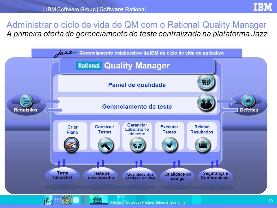 IBM Software Group   Software Rational IBM and Business Partner Internal Use Only 15 Gerenciamento de teste Administrar o ciclo de vida de QM com o Ra