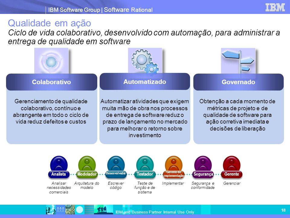 IBM Software Group   Software Rational IBM and Business Partner Internal Use Only 18 Qualidade em ação Ciclo de vida colaborativo, desenvolvido com au