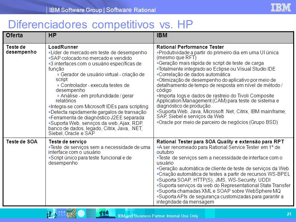 IBM Software Group | Software Rational IBM and Business Partner Internal Use Only 21 Diferenciadores competitivos vs. HP OfertaHPIBM Teste de desempen