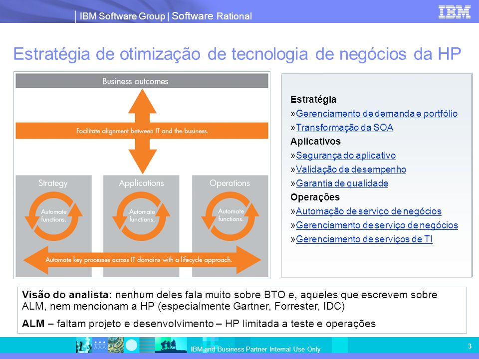 IBM Software Group | Software Rational IBM and Business Partner Internal Use Only 3 Estratégia de otimização de tecnologia de negócios da HP Estratégia »Gerenciamento de demanda e portfólioGerenciamento de demanda e portfólio »Transformação da SOATransformação da SOA Aplicativos »Segurança do aplicativoSegurança do aplicativo »Validação de desempenhoValidação de desempenho »Garantia de qualidadeGarantia de qualidade Operações »Automação de serviço de negóciosAutomação de serviço de negócios »Gerenciamento de serviço de negóciosGerenciamento de serviço de negócios »Gerenciamento de serviços de TIGerenciamento de serviços de TI Visão do analista: nenhum deles fala muito sobre BTO e, aqueles que escrevem sobre ALM, nem mencionam a HP (especialmente Gartner, Forrester, IDC) ALM – faltam projeto e desenvolvimento – HP limitada a teste e operações