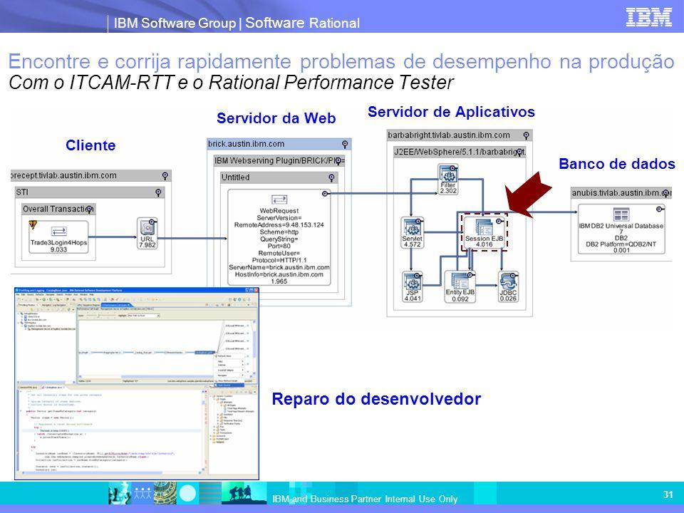 IBM Software Group | Software Rational IBM and Business Partner Internal Use Only 31 Servidor de Aplicativos Cliente Servidor da Web Banco de dados Encontre e corrija rapidamente problemas de desempenho na produção Com o ITCAM-RTT e o Rational Performance Tester Reparo do desenvolvedor