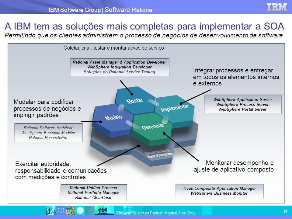 IBM Software Group   Software Rational IBM and Business Partner Internal Use Only 34 A IBM tem as soluções mais completas para implementar a SOA Permi