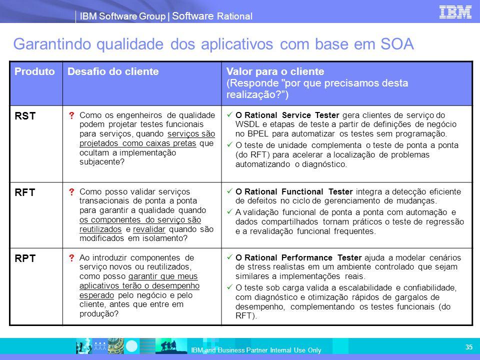 IBM Software Group   Software Rational IBM and Business Partner Internal Use Only 35 Garantindo qualidade dos aplicativos com base em SOA ProdutoDesaf