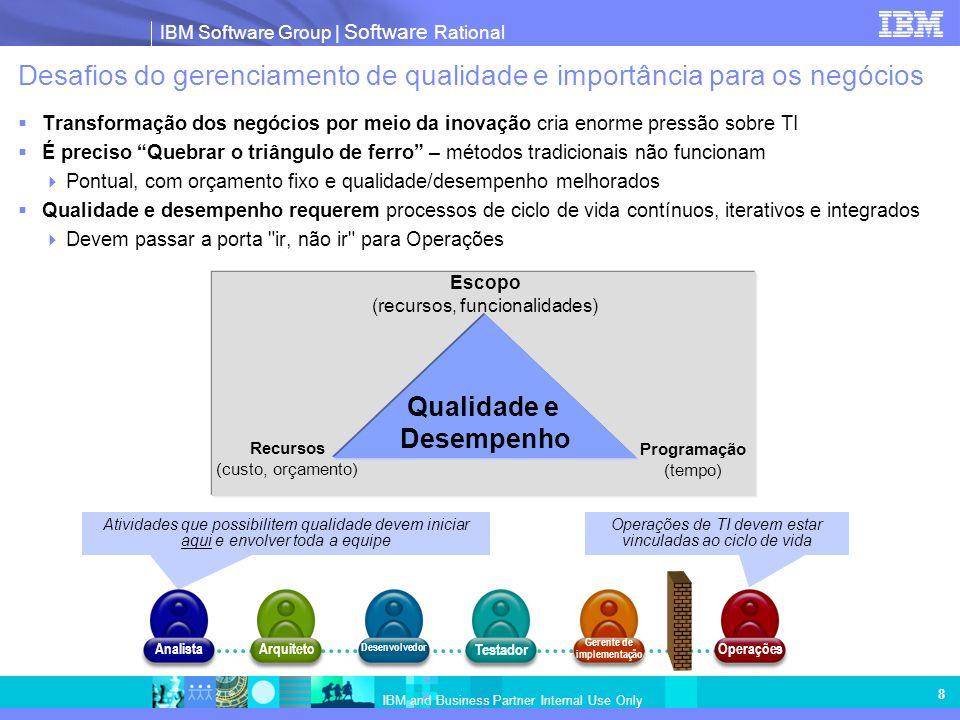 IBM Software Group   Software Rational IBM and Business Partner Internal Use Only 8 Desafios do gerenciamento de qualidade e importância para os negóc