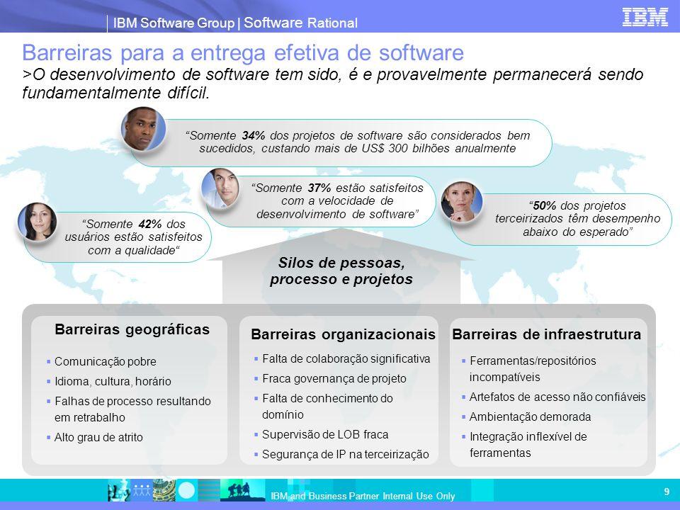 IBM Software Group | Software Rational IBM and Business Partner Internal Use Only 9 Silos de pessoas, processo e projetos Barreiras para a entrega efetiva de software >O desenvolvimento de software tem sido, é e provavelmente permanecerá sendo fundamentalmente difícil.