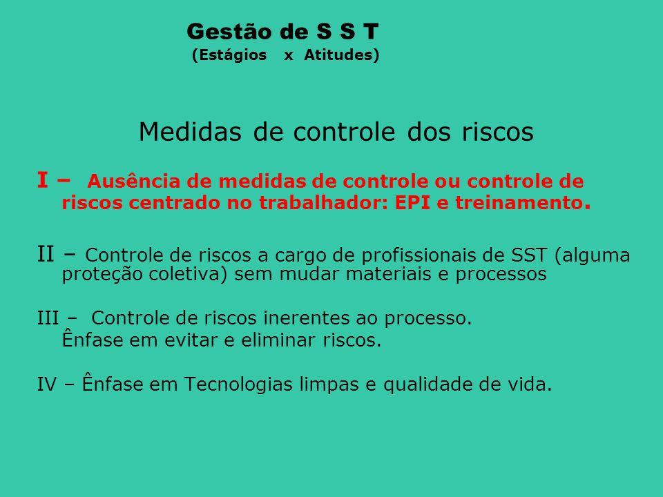 Medidas de controle dos riscos I – Ausência de medidas de controle ou controle de riscos centrado no trabalhador: EPI e treinamento. II – Controle de