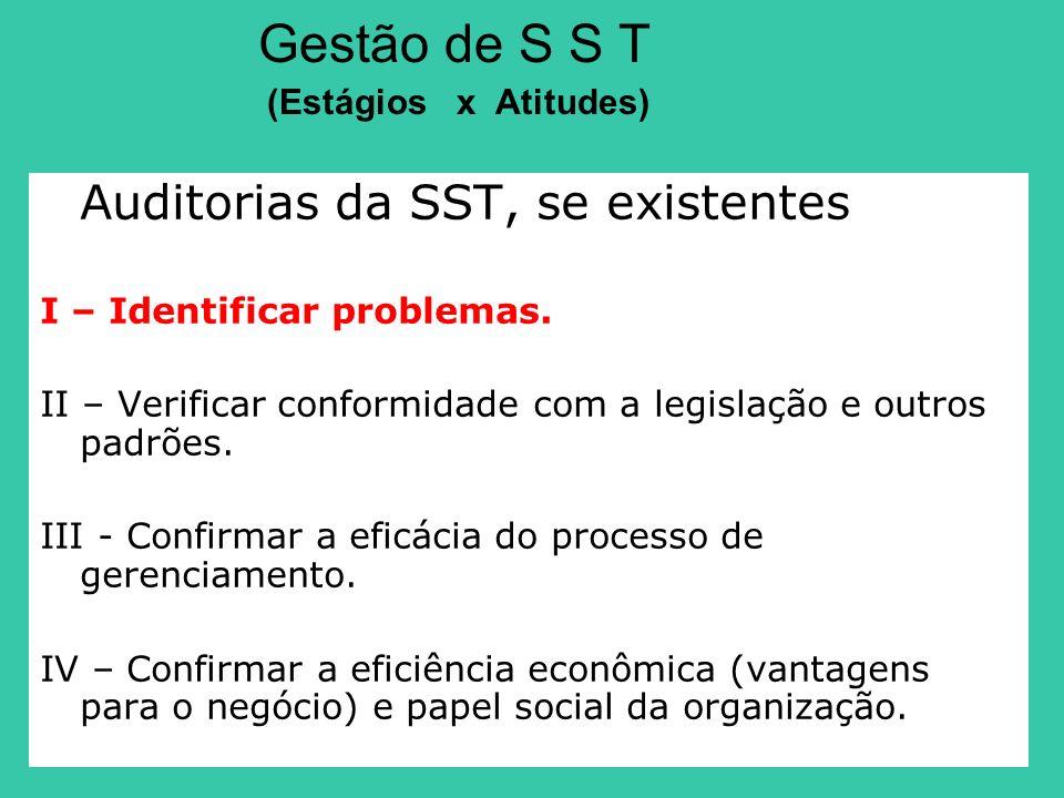 Auditorias da SST, se existentes I – Identificar problemas. II – Verificar conformidade com a legislação e outros padrões. III - Confirmar a eficácia