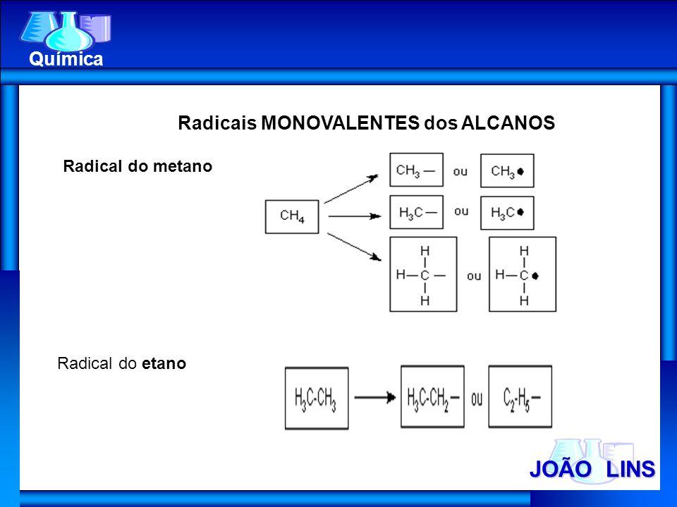 JOÃO LINS Química Radicais MONOVALENTES dos ALCANOS Radical do metano Radical do etano