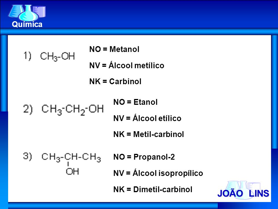 JOÃO LINS Química NO = Metanol NV = Álcool metílico NK = Carbinol NO = Etanol NV = Álcool etílico NK = Metil-carbinol NO = Propanol-2 NV = Álcool isop