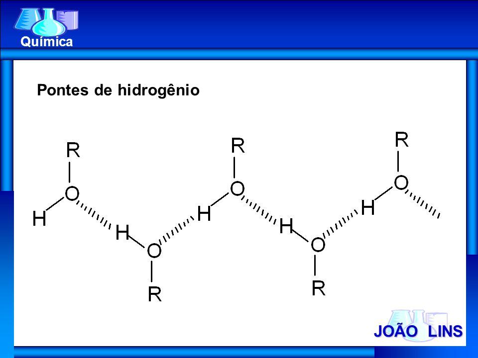 JOÃO LINS Química Pontes de hidrogênio